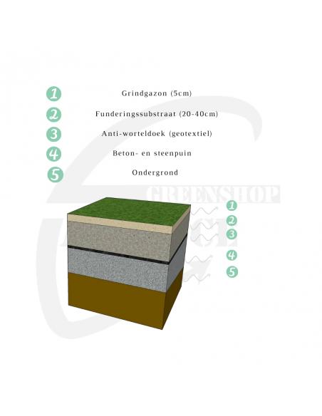 Berijdbaar gazon - Advance Greenshop
